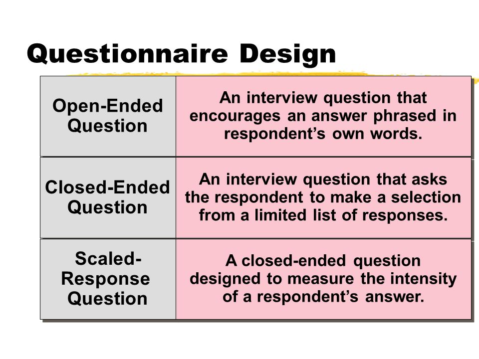 Questionnaire Design Open-Ended Question Closed-Ended Scaled- Response
