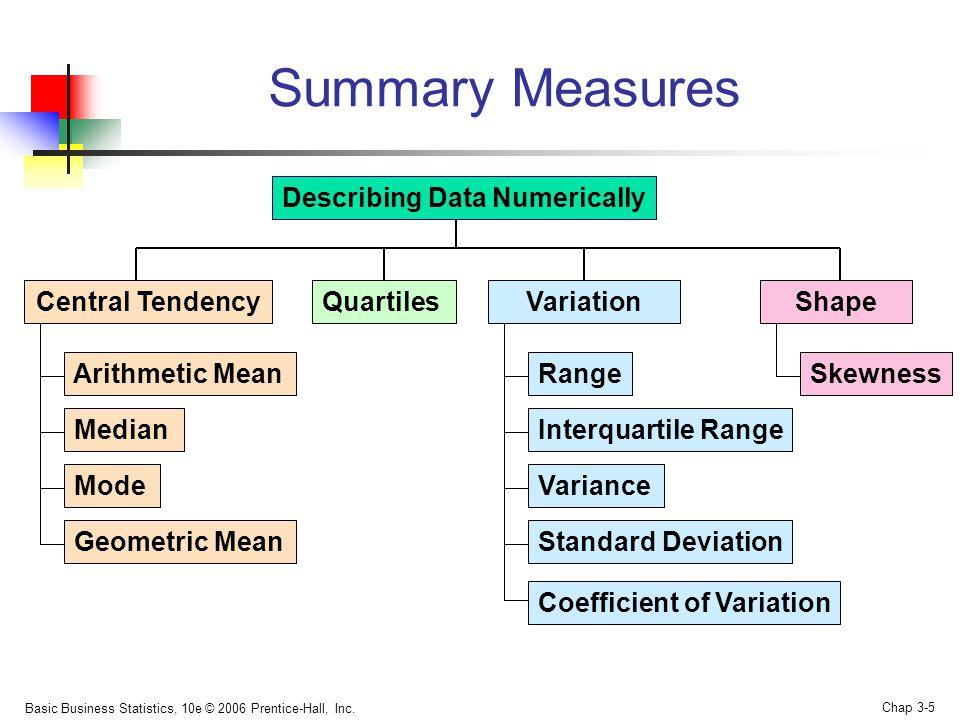 arithmetic mean median mode standard deviation pdf