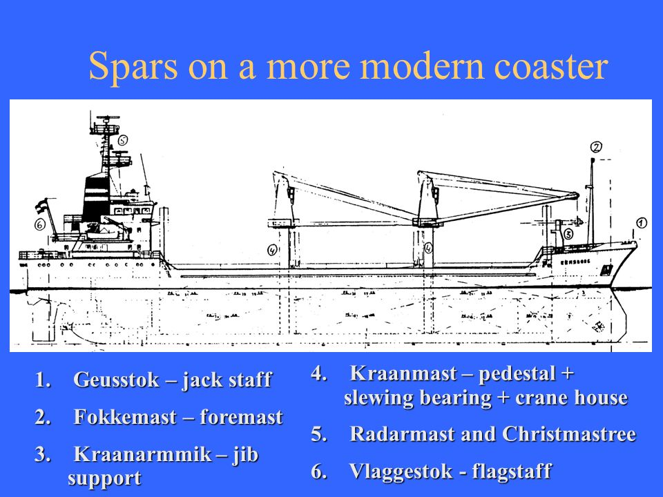 Spars on a more modern coaster