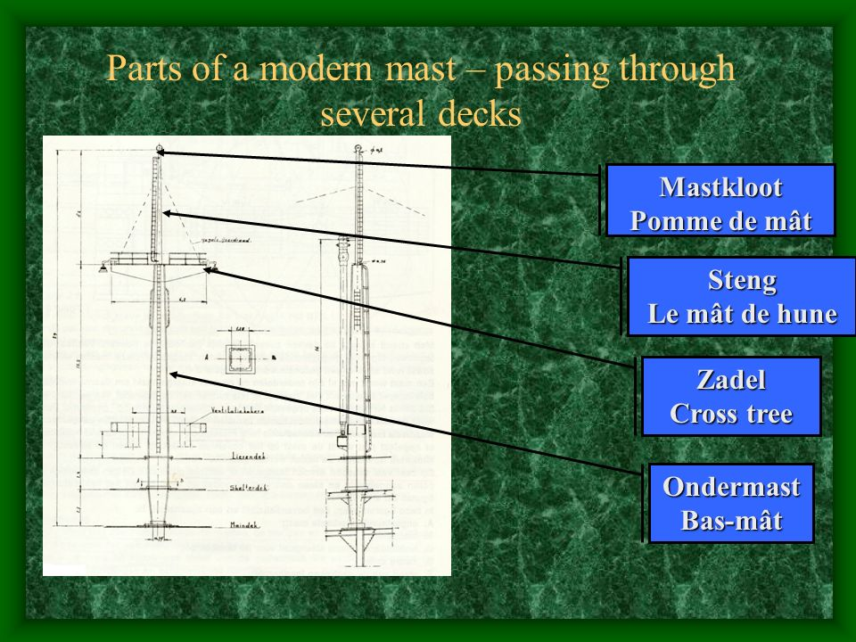 Parts of a modern mast – passing through several decks