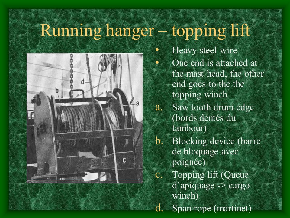 Running hanger – topping lift