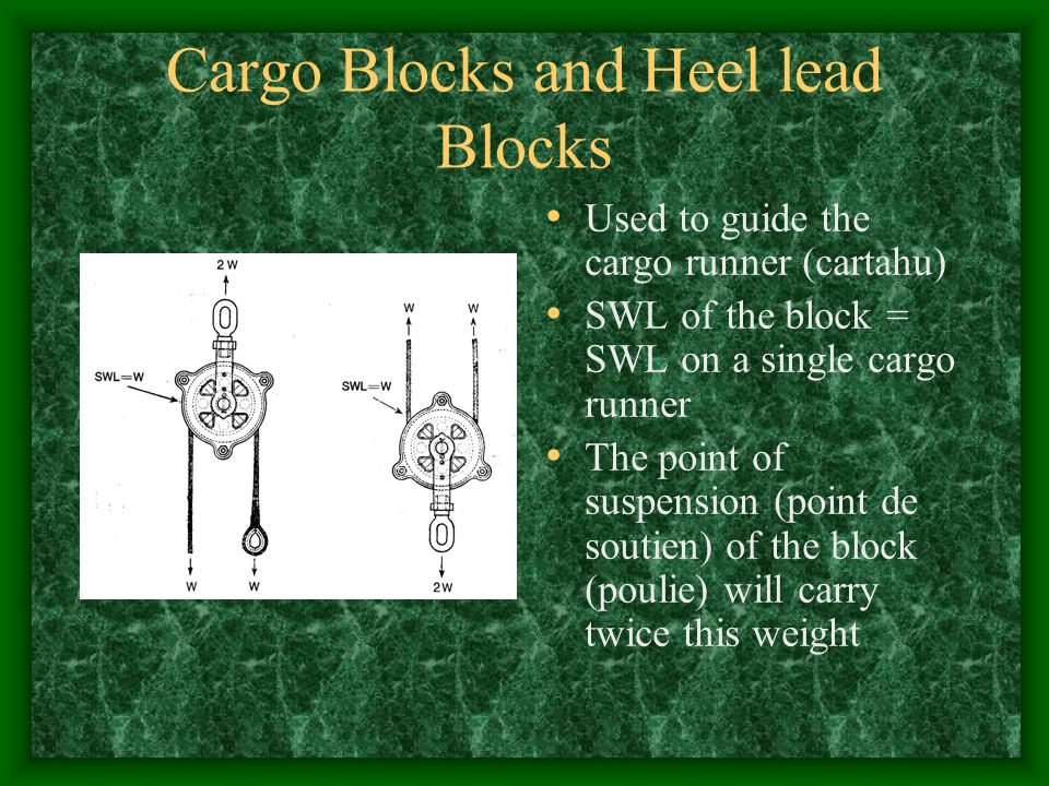 Cargo Blocks and Heel lead Blocks