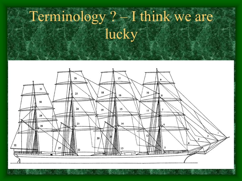 Terminology – I think we are lucky
