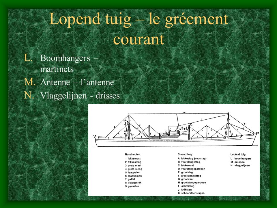 Lopend tuig – le gréement courant