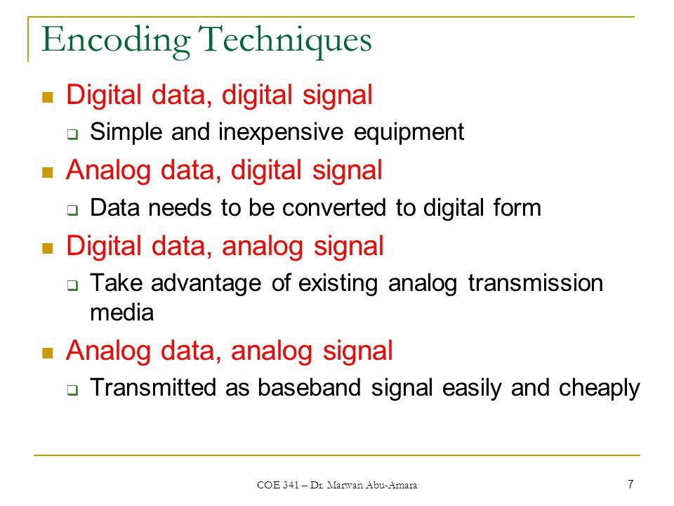 COE 341: Data & Computer Communications (T081) Dr. Marwan Abu ...