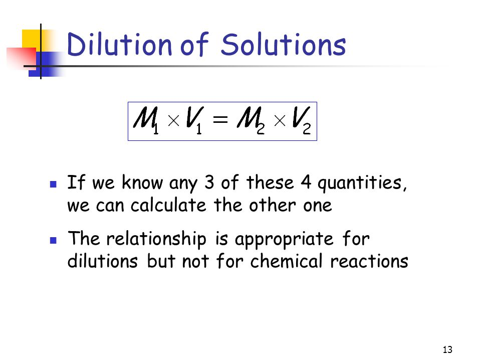 Dilution of Solutions If we know any 3 of these 4 quantities, we can calculate the other one.