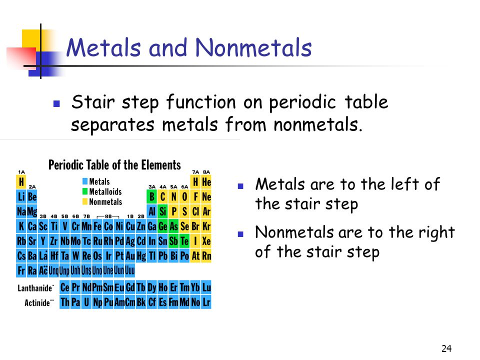 Metals and Nonmetals Stair step function on periodic table separates metals from nonmetals. Metals are to the left of the stair step.