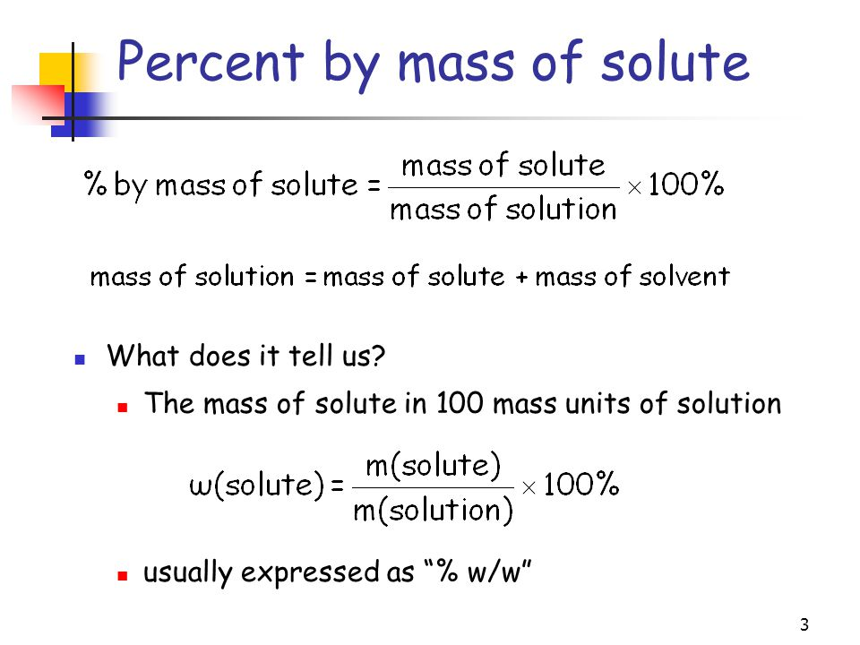 Percent by mass of solute