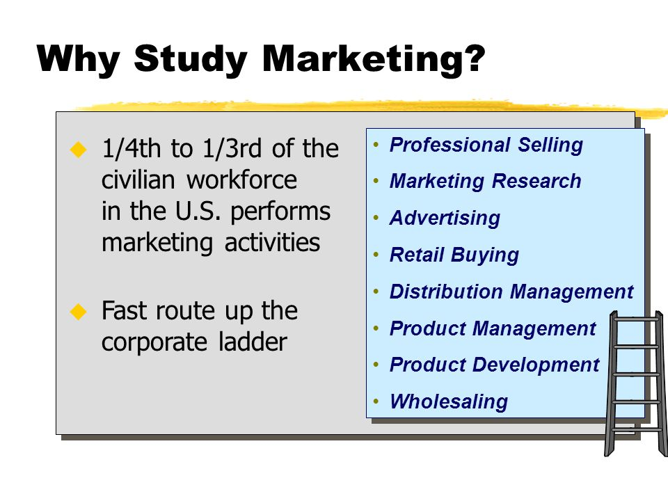 a study on marketing advertising Study a degree in marketing with advertising at edge hill university.