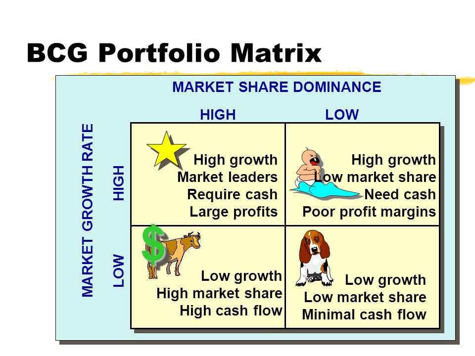 market dominance strategies Market dominance what is market dominance • market dominance is a measure of the strength of a brand , product, service or firm, re.