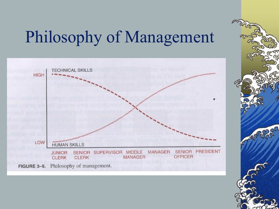 philosophy of supervision Philosophy into practice 83 what will you get out of this chapter ✓ a  clear understanding of the difference between clinical supervision and line.