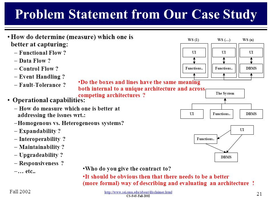 Problem statement of lubricant industry