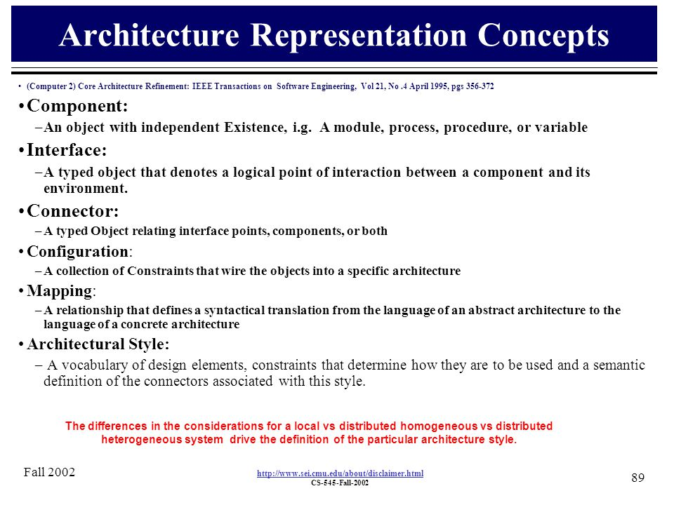 Software architecture ppt download for Architectural engineering concepts