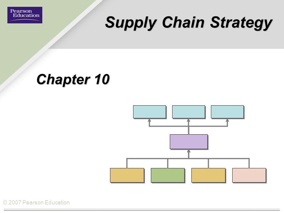 pd3 strategic supply chain managment