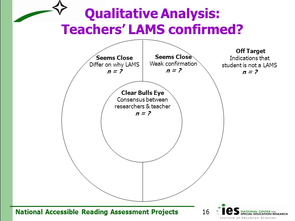 Qualitative Analysis: Teachers' LAMS confirmed