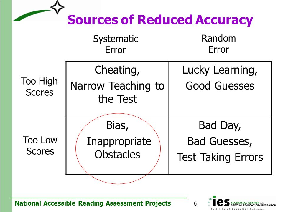 Sources of Reduced Accuracy