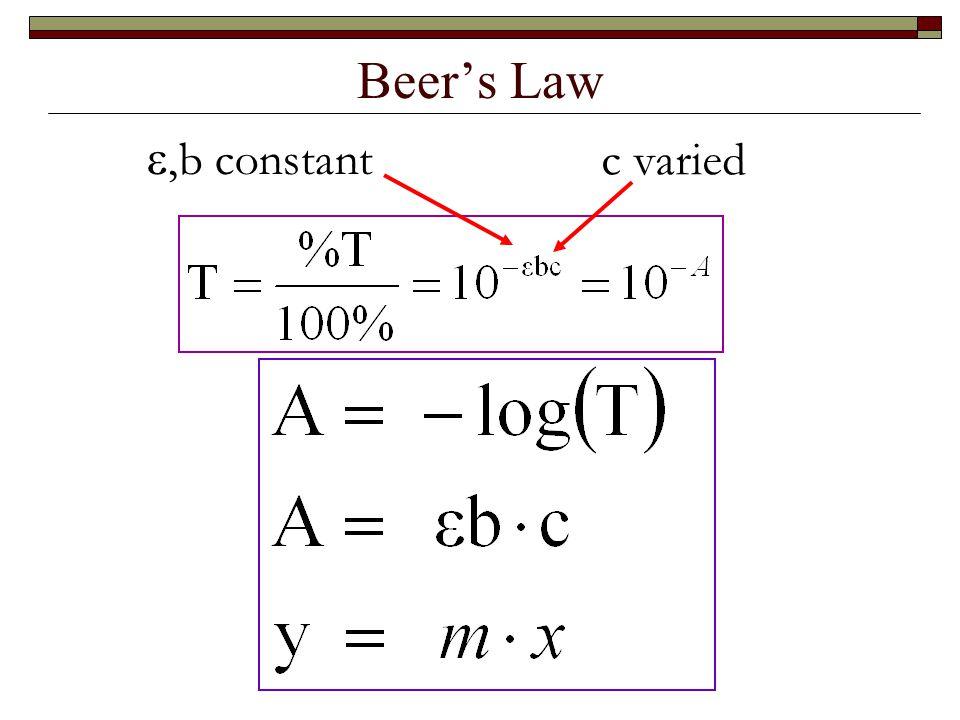 beers law problem set