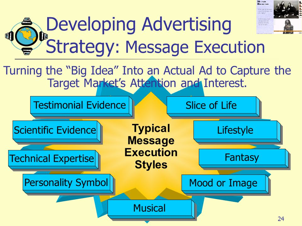 Developing Advertising Strategy: Message Execution