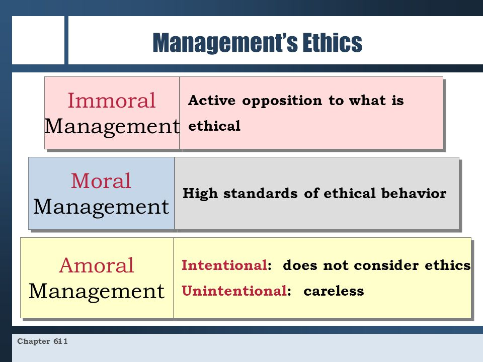 understanding moral and ethical behavior Ethical behavior — unethical actions committed by peo- ple who value about morality but behave unethically when faced with an opportunity to cheat a growing body of research in behavioral ethics and moral psychology shows that even good people (ie, people who care about being moral) can and.