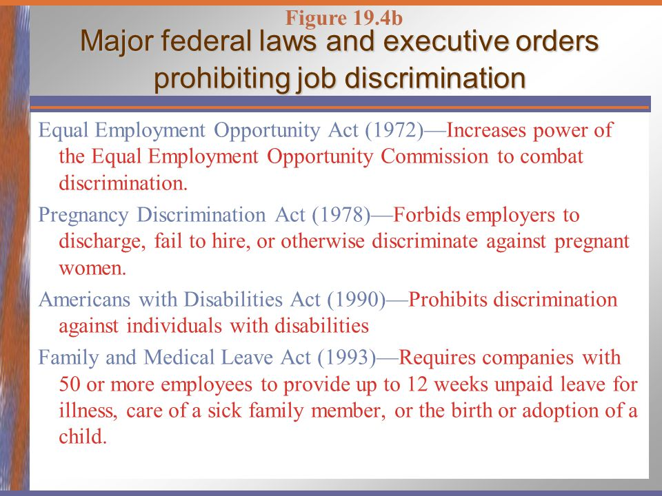 Major federal laws and executive orders prohibiting job discrimination