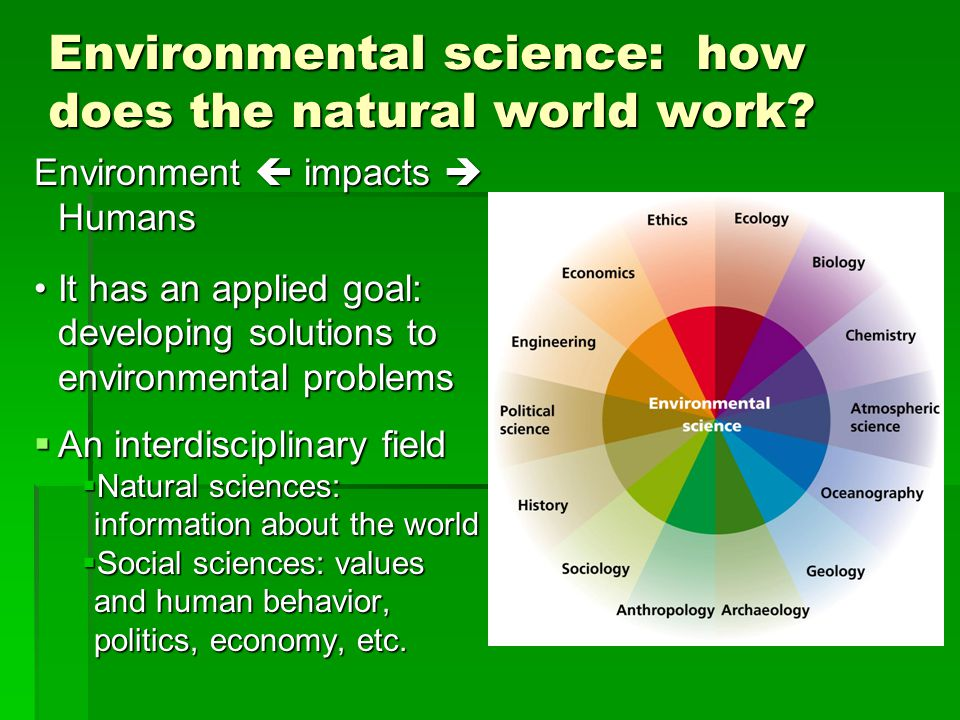 human and natural environment