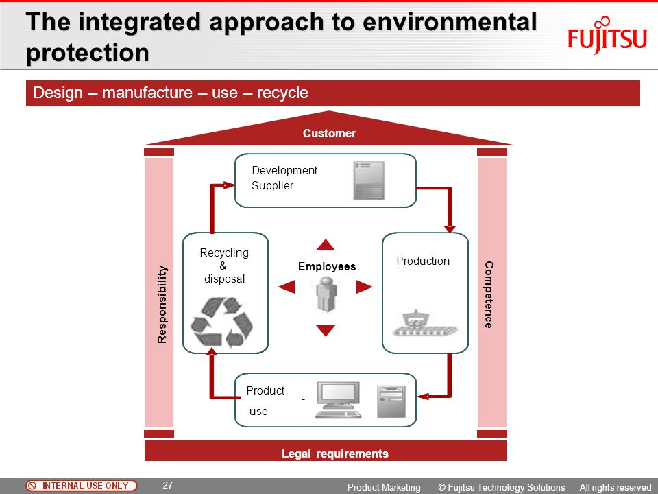 The integrated approach to environmental protection
