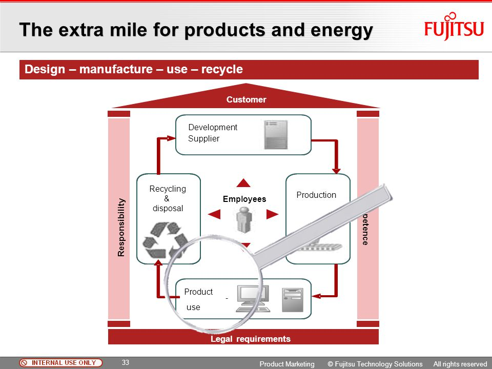 The extra mile for products and energy