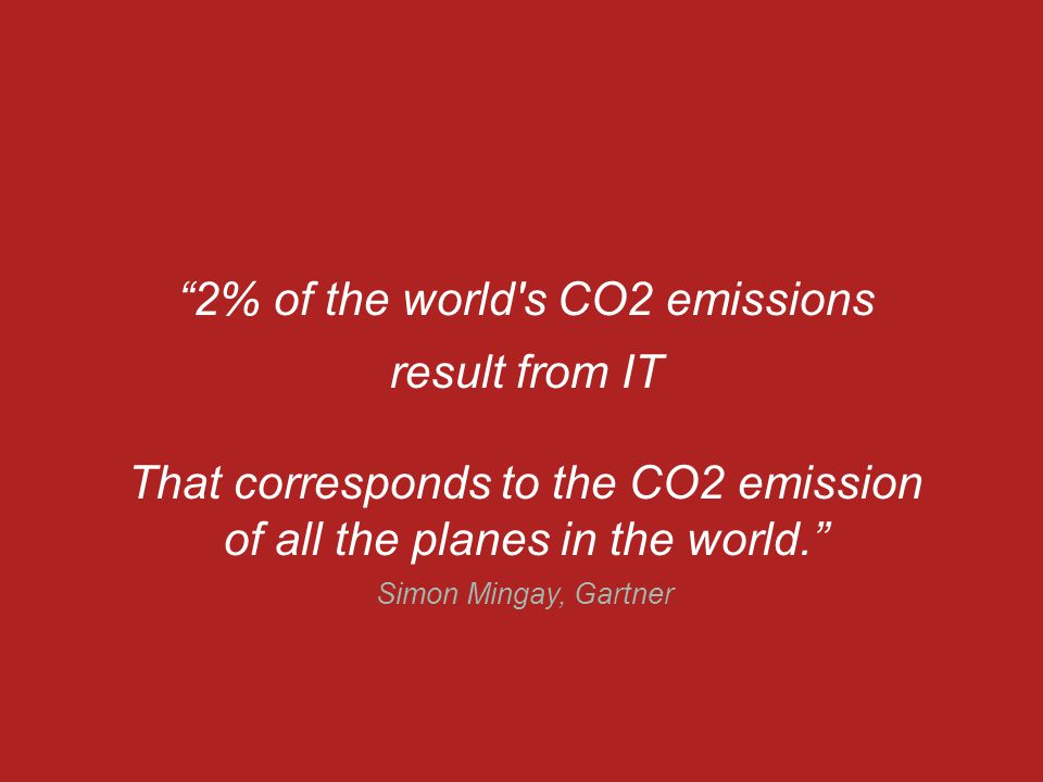 2% of the world s CO2 emissions