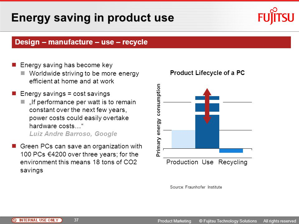 Energy saving in product use