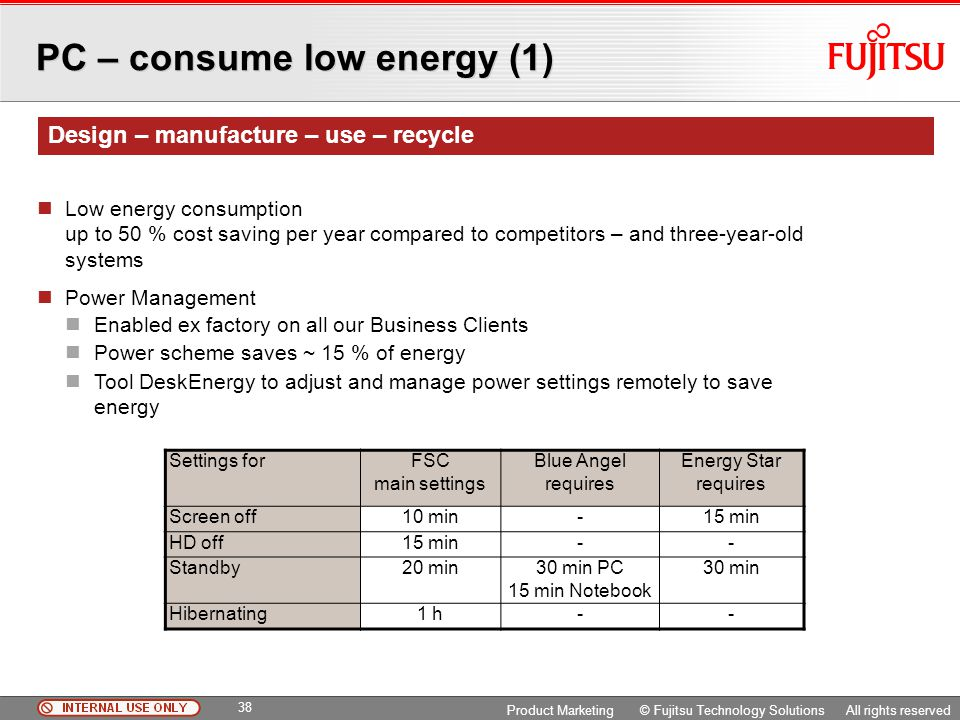 PC – consume low energy (1)