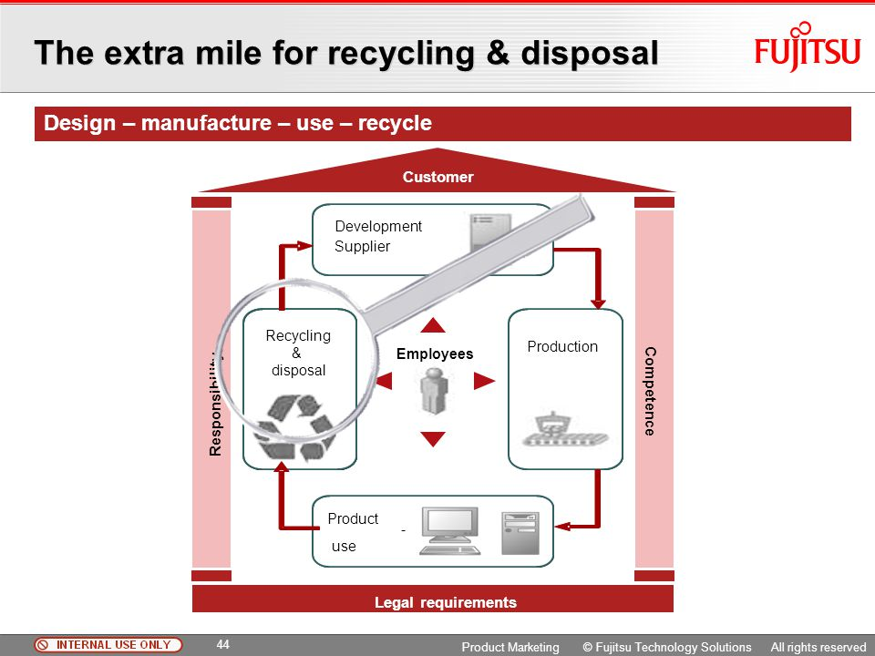 The extra mile for recycling & disposal
