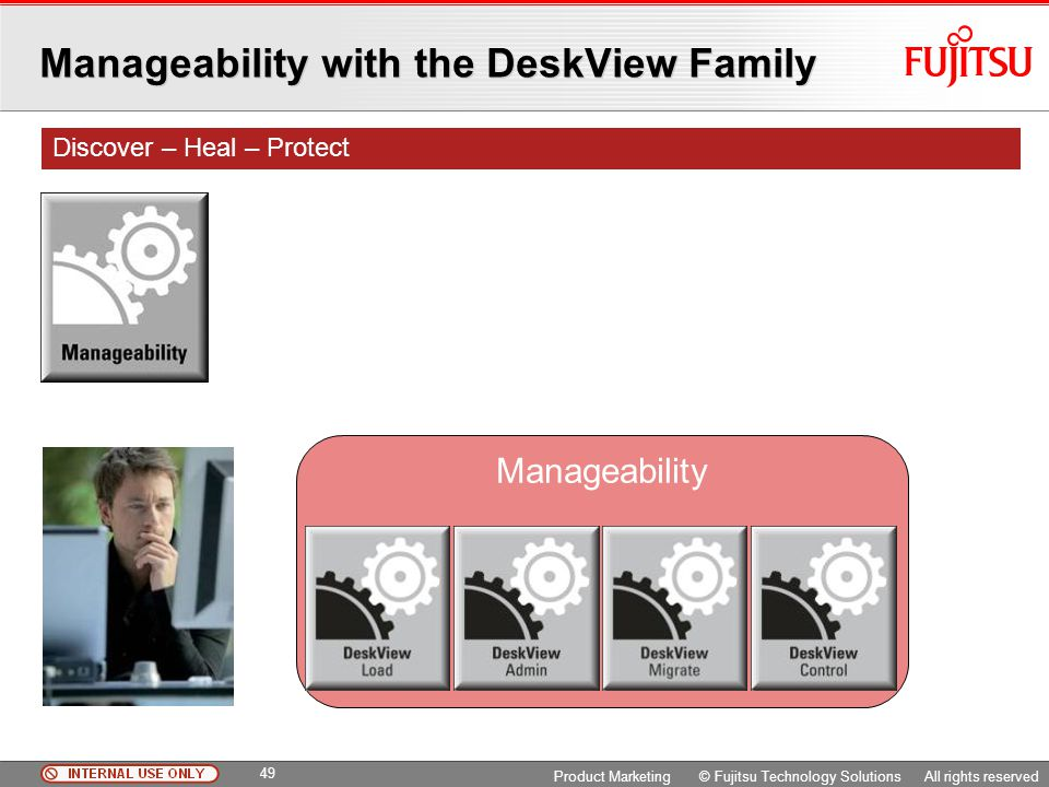 Manageability with the DeskView Family