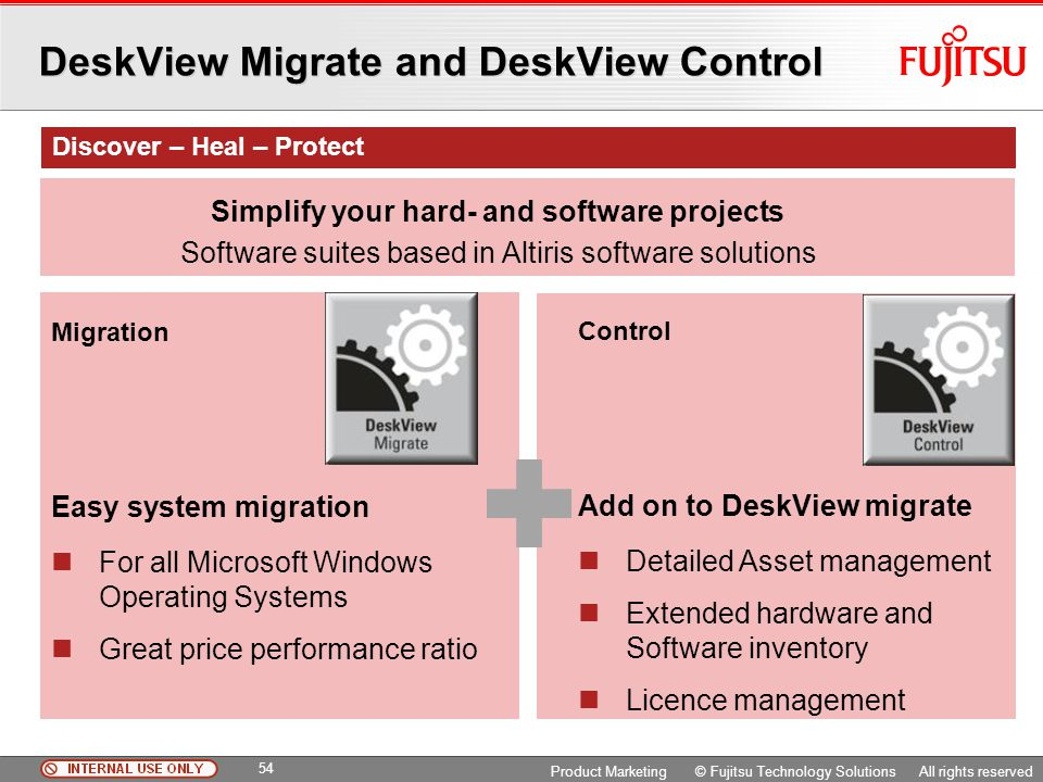 DeskView Migrate and DeskView Control