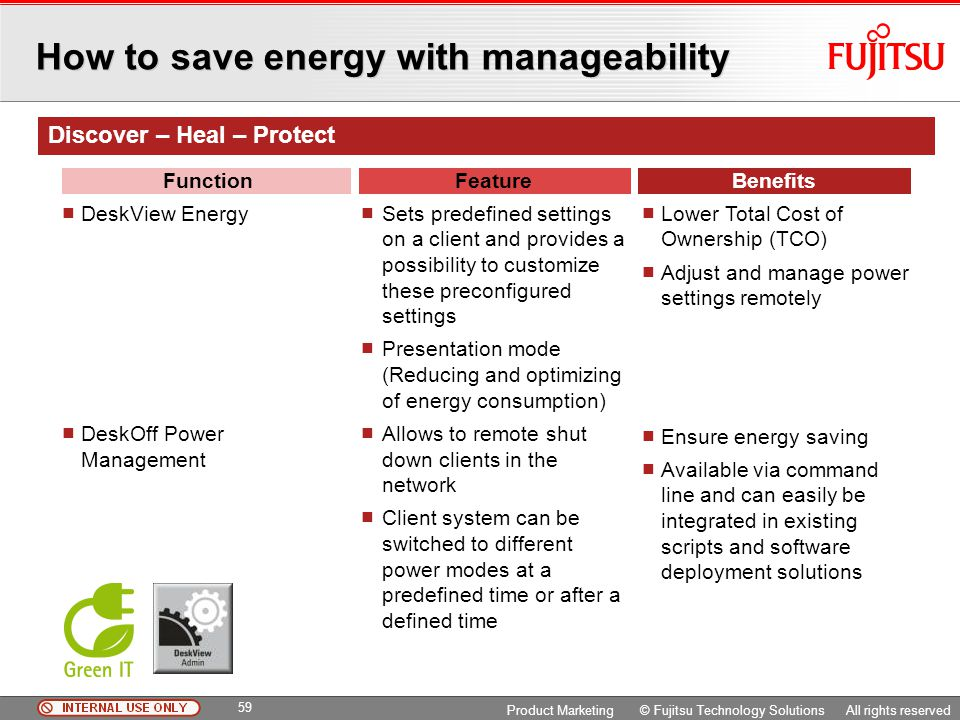 How to save energy with manageability