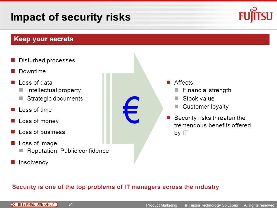 Impact of security risks