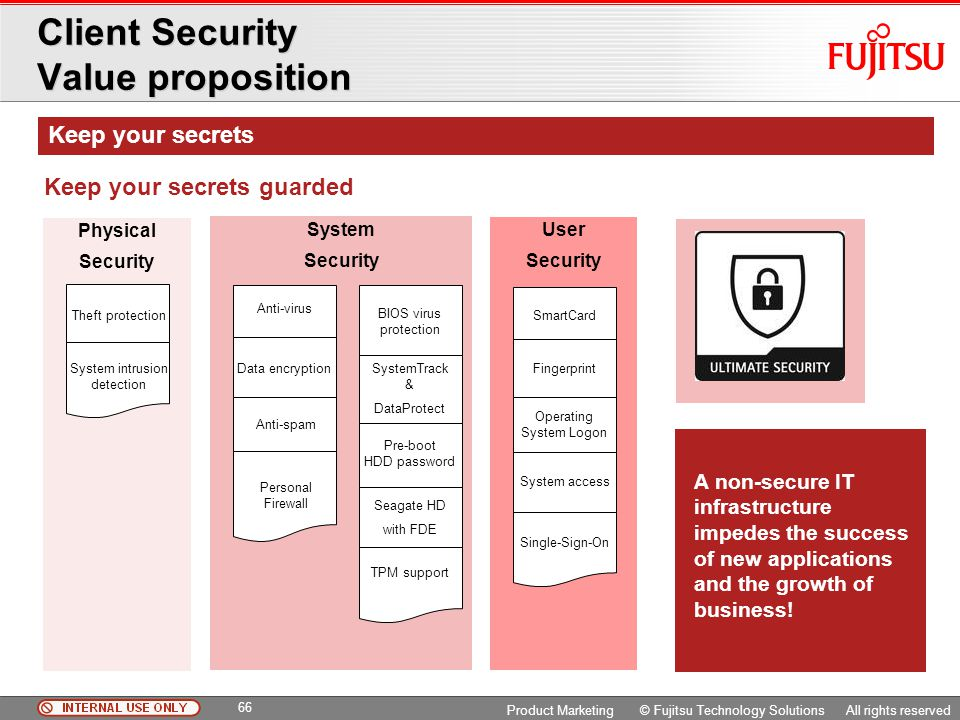 Client Security Value proposition
