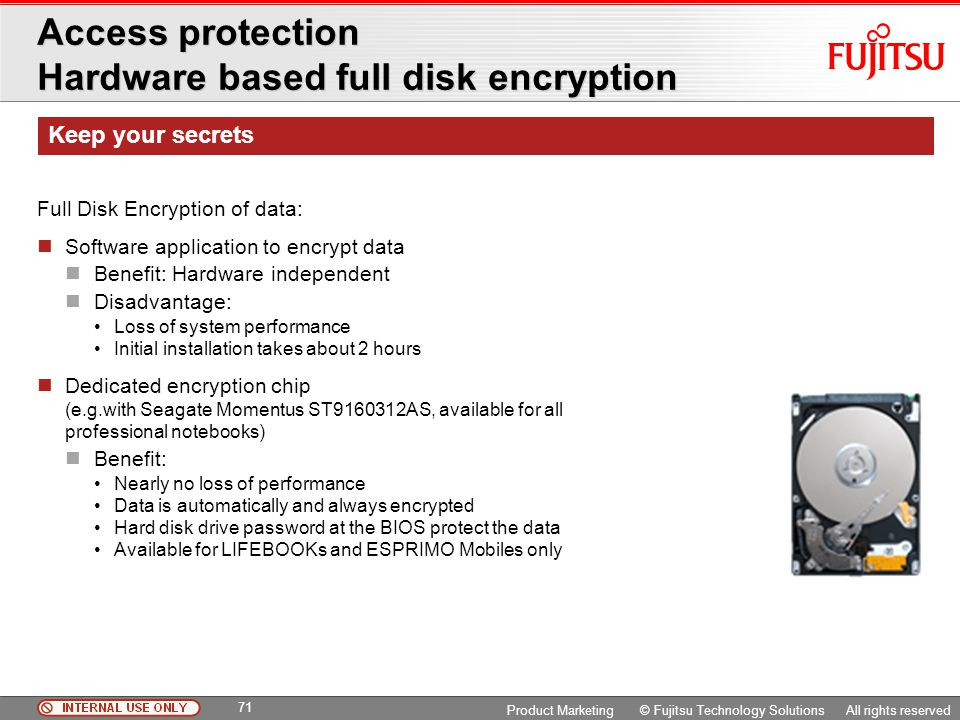 Access protection Hardware based full disk encryption