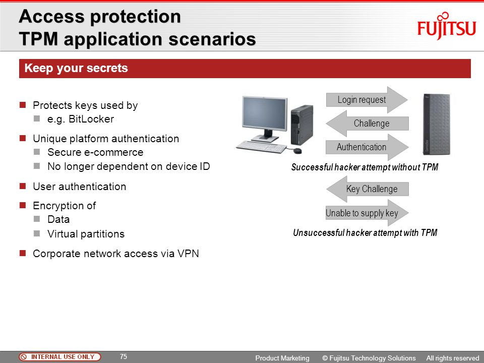 Access protection TPM application scenarios