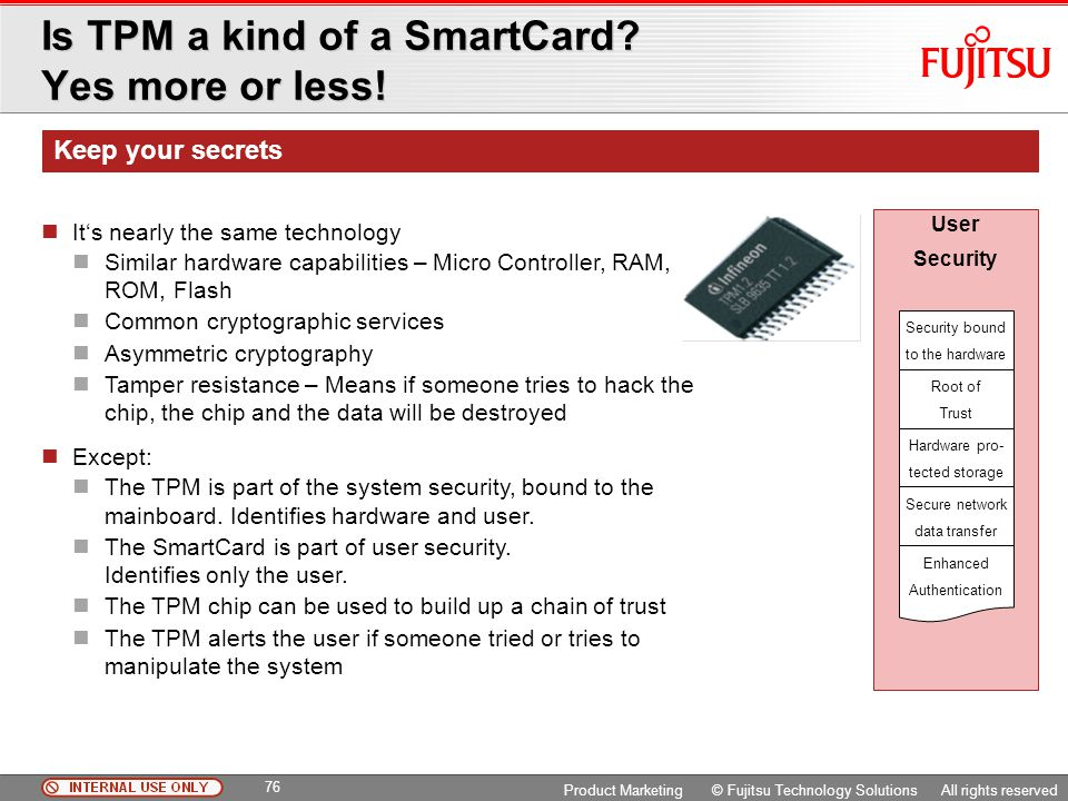 Is TPM a kind of a SmartCard Yes more or less!