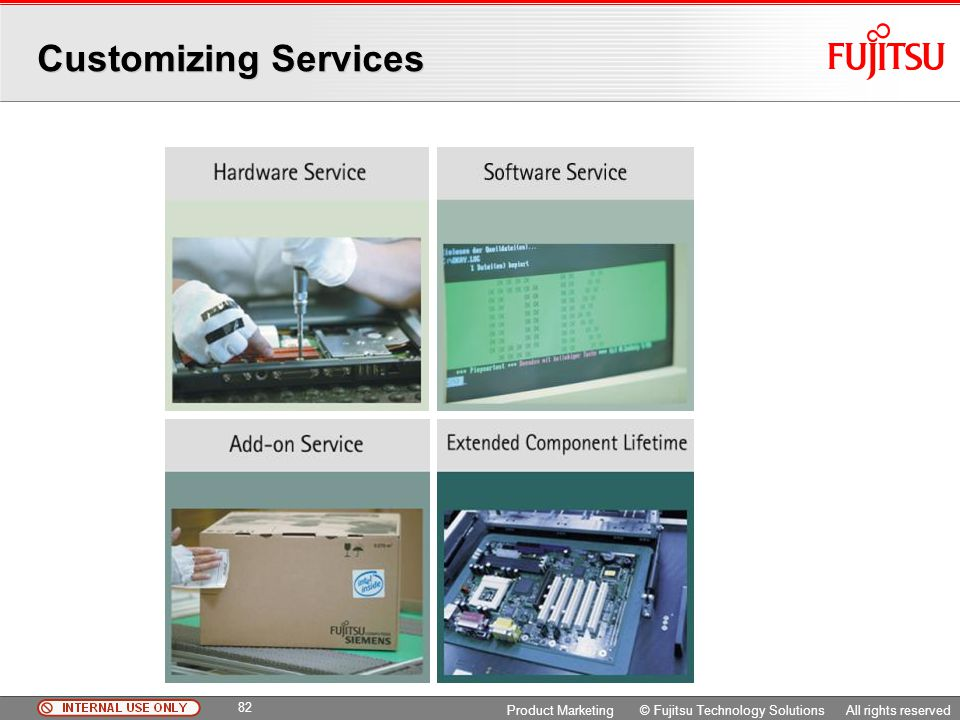 Customizing Services Copyright 2009 Fujitsu FTS