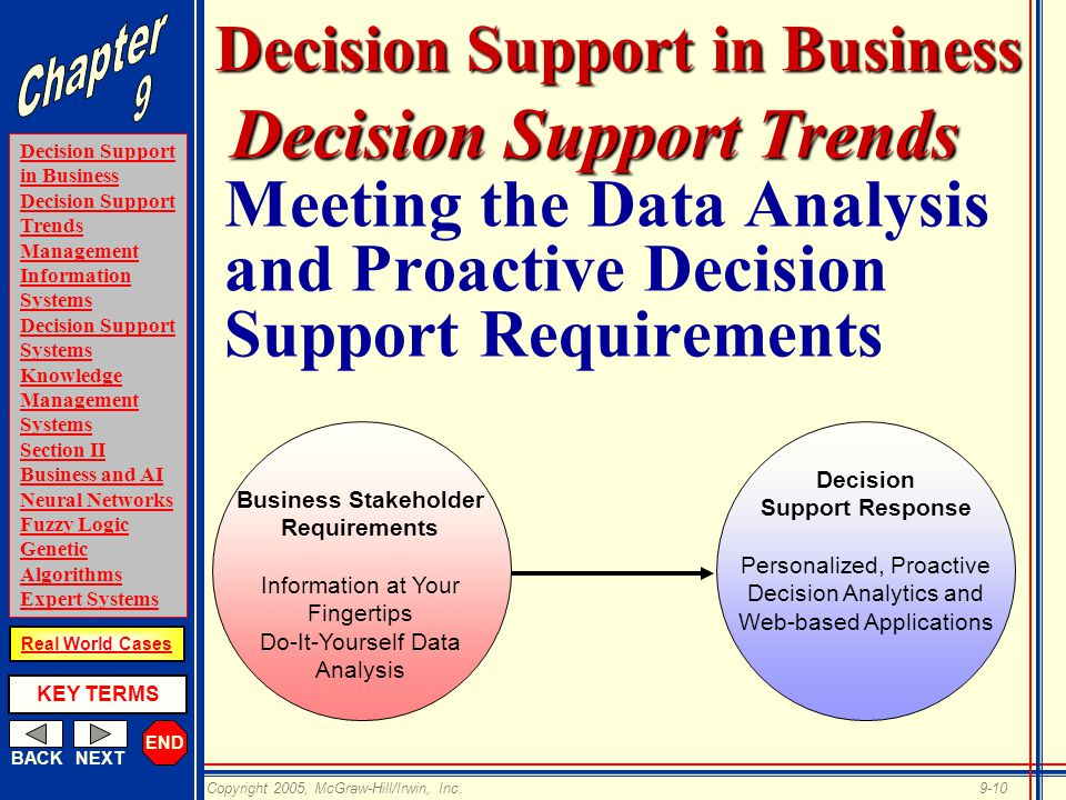 business systems analysis and decision support Management information systems and business management information systems and business decision making: review, analysis such as decision support systems.