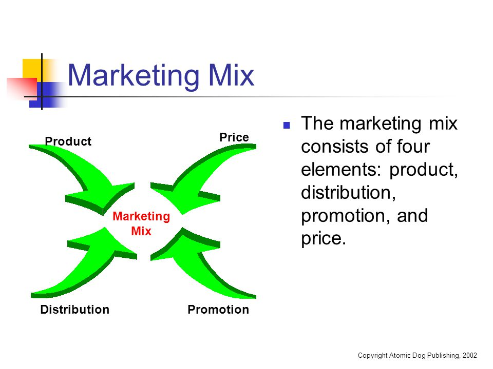 product price distribution and promotion