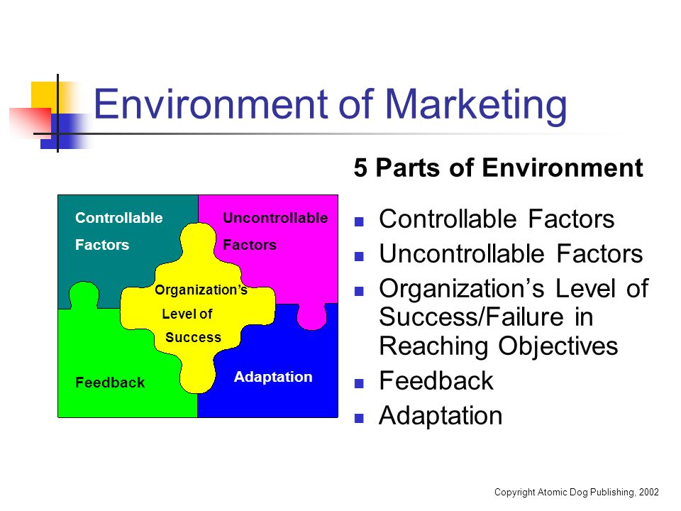 uncontrollable environmental factors The external environment and its effect on strategic marketing planning: 25 environmental factors 7 the external environment and its.