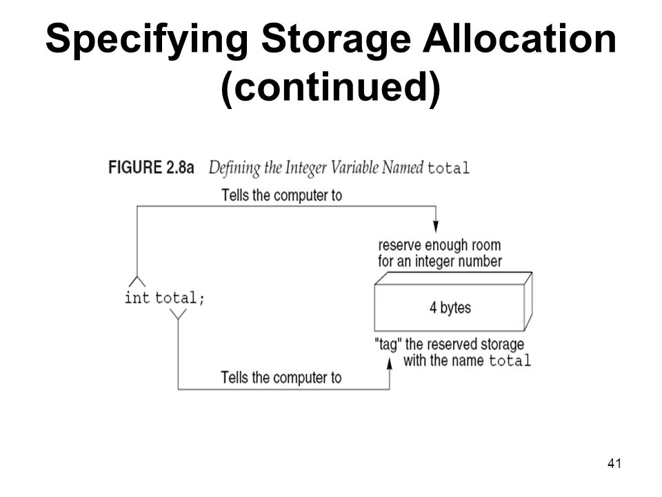 Specifying Storage Allocation (continued)