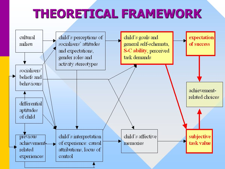 define term paper term paper abbr