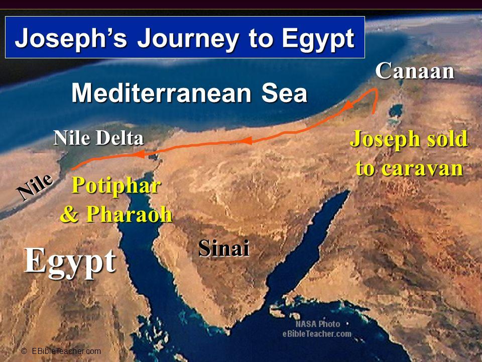 Joseph's Journey to Egypt