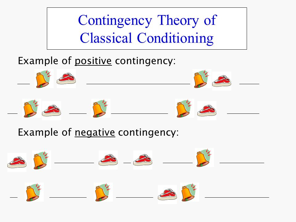 Contingency Theory of Classical Conditioning - ppt video online download