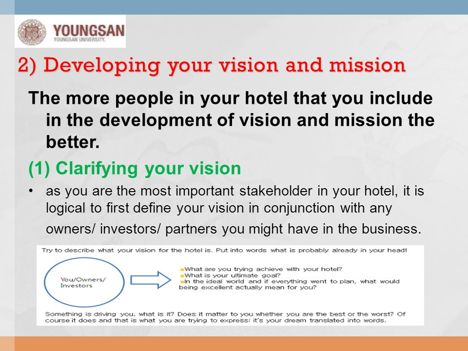 2) Developing your vision and mission