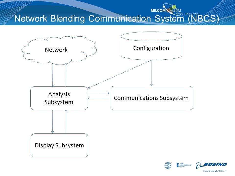 Network Blending Communication System (NBCS)