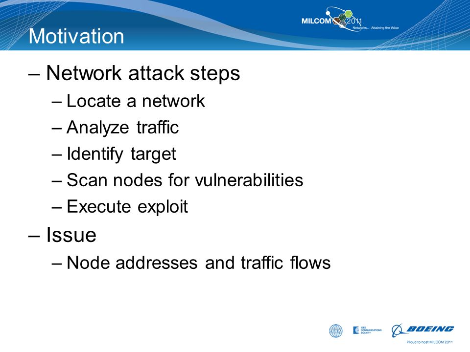 Motivation Network attack steps Issue Locate a network Analyze traffic